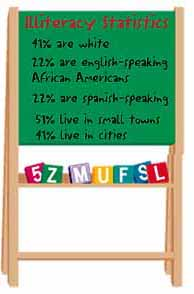 illiteracy: COMMON CAUSES OF ILLITERACY